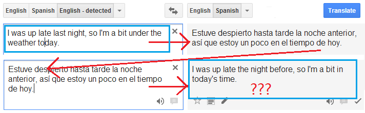 English to spanish translation sentences google