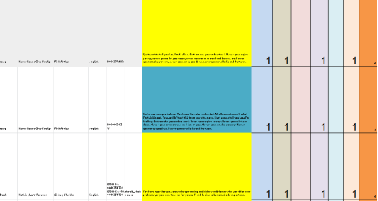 Our text selection process involved a number of large, colorful spreadsheets.